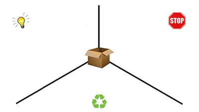 Open the box - teoria.