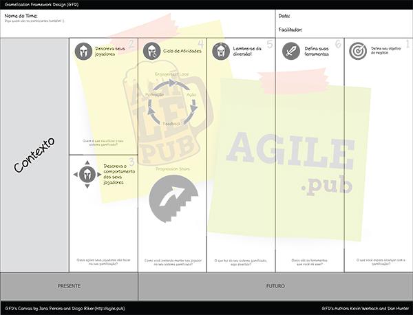 Gamification Framework Design por Diogo Riker e Jana Pereira