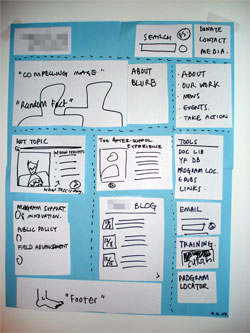 Paper Prototyping | Fonte: mindofmyown