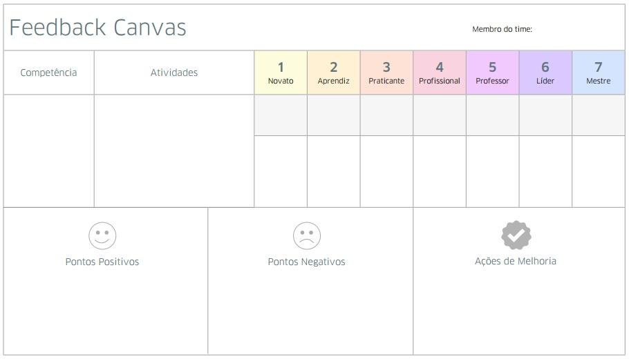 feedback-canvas-matheushaddad