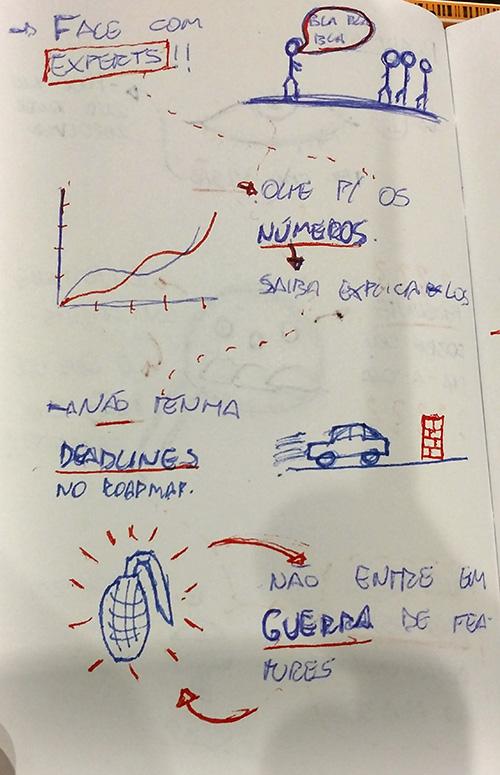 Como elaborar um roadmap que não morra com seu produto