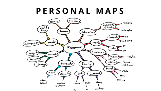 Personal Maps | Fonte