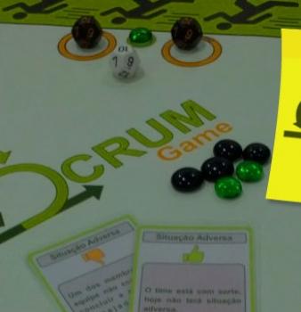 Scrum Game – As Peças do Jogo